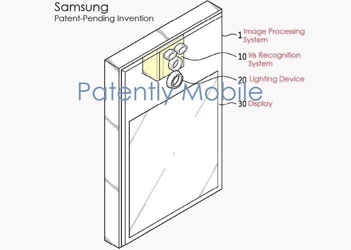 Patente de escáner de iris