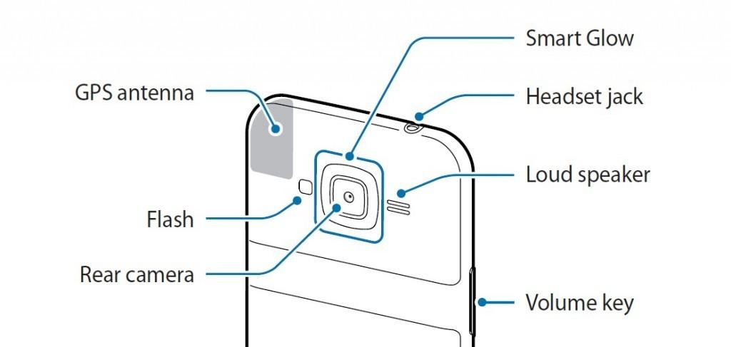 Smart Glow de Samsung