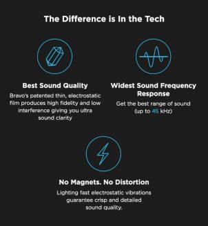 ¿Unos auriculares electrostáticos híbridos a buen precio? Es posible