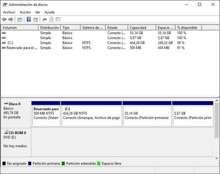 Particionar disco duro GPT a MBR: Administrador de Windows